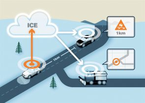 Weather safety Ice road guide